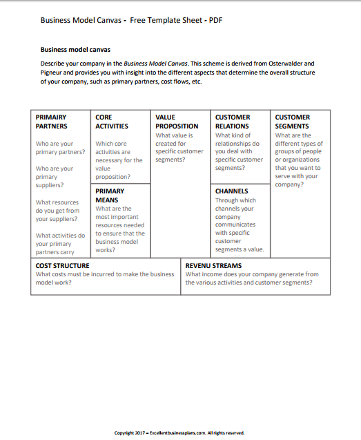 Business model canvas free template sheet pdf excellent business business model canvas free template sheet pdf excellent business plans wajeb Gallery